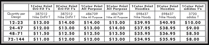 custom screen print pricing